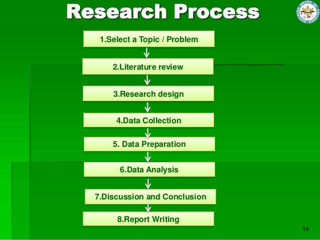 characteristics of business research