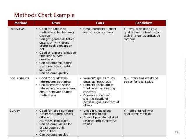 College comparison chart template