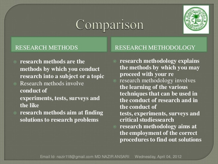 Content: Research Method Vs Research Methodology