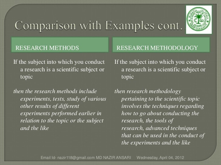 RESEARCH METHODS                                 RESEARCH METHODOLOGYIf the subject into which you conduct           If th...