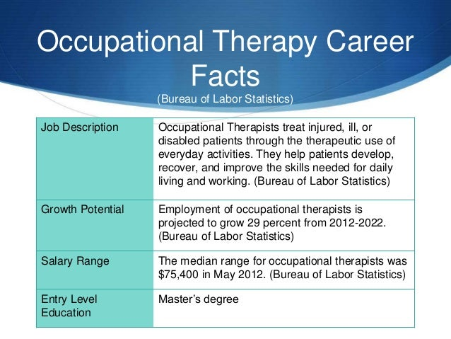 Research On Career Ot