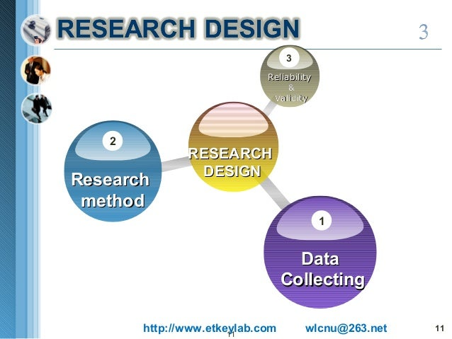 an analysis of the investigative research and theoretical framework in collecting data by telephone  A qualitative research study investigating  background: burn  injuries are a common traumatic experience which can set an  the proposed  method for data collection is open-ended semi-  data analysis: the researcher  proposes to make use of colaizzi's (1978) data  phone and internet charges  150.