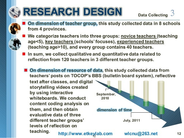 research and practice in k 12 online This review of literature highlights the empirical work to date in the area of k-12 distance education and online learning while research indicates that distance and online learning can be equally effective as compared to more traditional learning environments for many students, there is little empirical evidence to suggest.