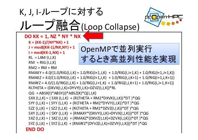 K,J,I‐ループに対する ループ融合(LoopCollapse) 26 DOKK=1,NZ*NY*NX K=(KK‐1)/(NY*NX)+1 J=mod((KK‐1)/NX,NY)+1 I=mod(K...