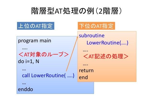 階層型AT処理の例(2階層) programmain …. <AT対象のループ> doi=1,N … callLowerRoutine(….) … enddo subroutine LowerRoutine(….) …. <AT記述...