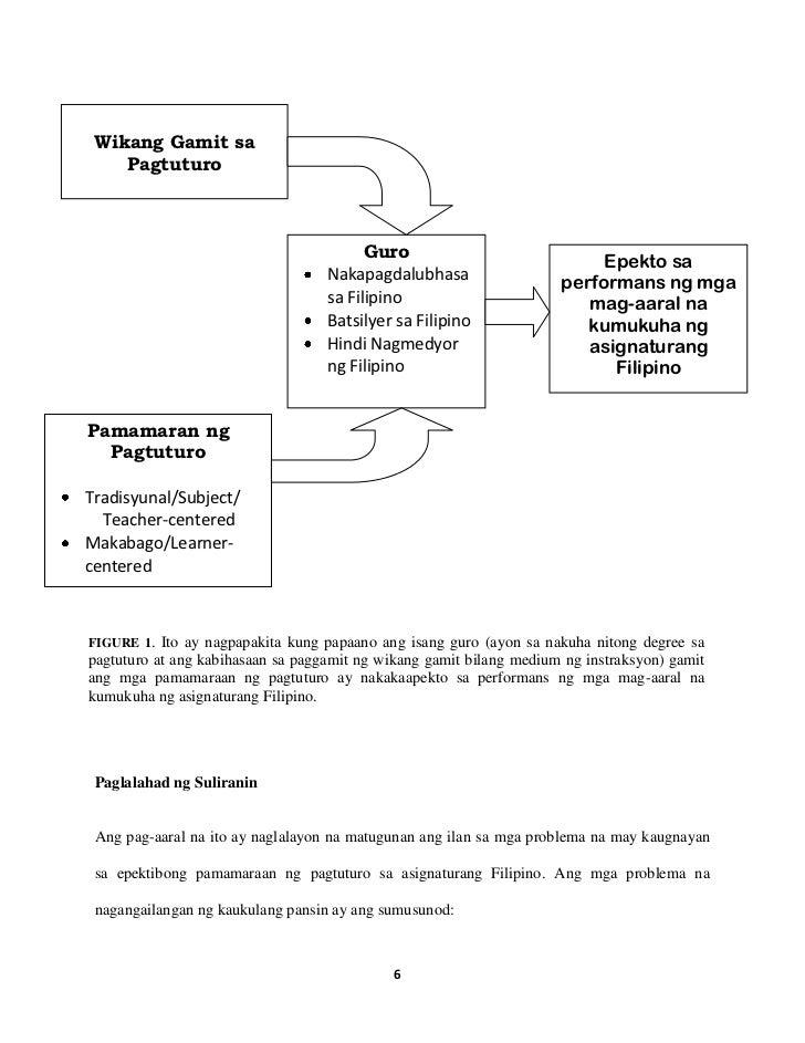 batayang konseptwal thesis sample