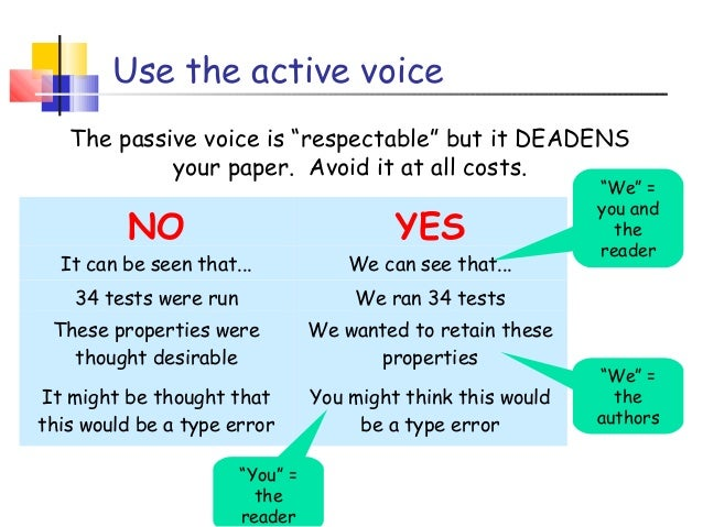 Passive voice research papers