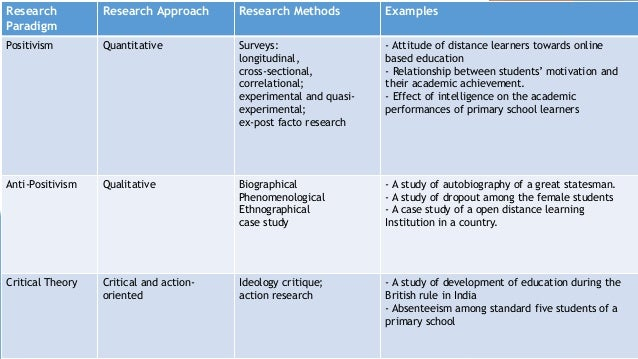 Framework for Information Literacy for Higher Education