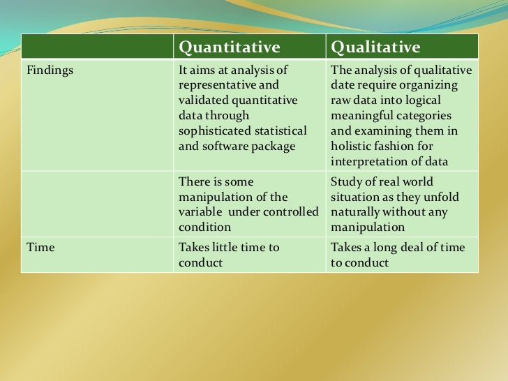 Quantitative                QualitativeFindings   It aims at analysis of      The analysis of qualitative           repres...