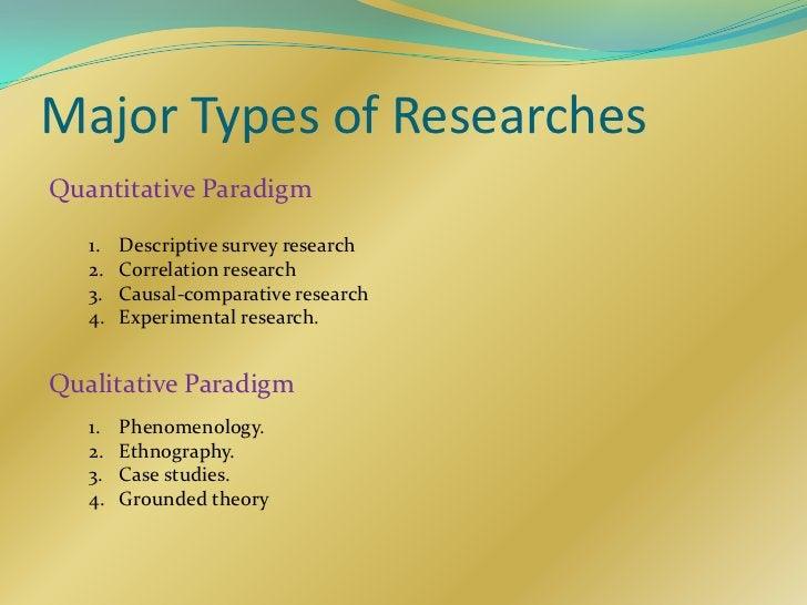 Major Types of ResearchesQuantitative Paradigm   1.   Descriptive survey research   2.   Correlation research   3.   Causa...