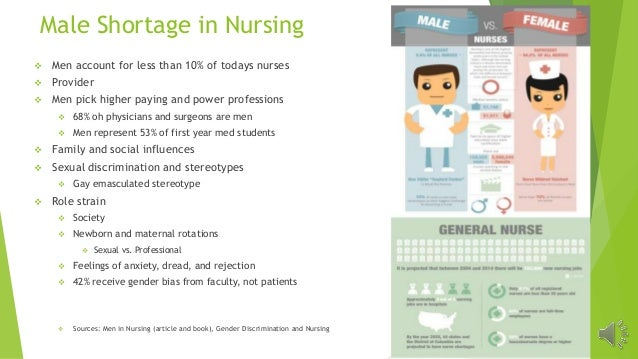 physician and nursing shortages essay Essay sample on nursing what impact on patient outcomes do nurses have nurses can influence the doctor's decision to discharge a patient.