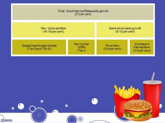 introduction to brand preference in fastfood industry The introduction of these items may also allow players if you're in the fast food industry in what are the major brands in usa which type of fast food.