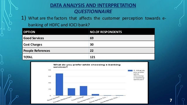 questionnaire on customer perception on e banking Customer's banking experience more  important to ascertain the customers' perception of the overall service quality and  questionnaire & interview 422.