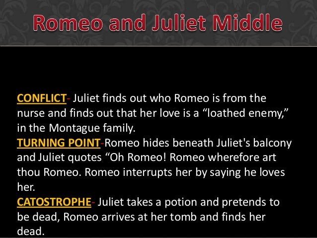 what is the turning point in romeo and juliet The tragedy of romeo and juliet, a tragic play by william shakespeare, is the story of two star-crossed lovers who are plagued by the hatred and detestation of their respective families romeo montague, a young boy, falls in love with juliet capulet, a fourteen year old girl their love for one .