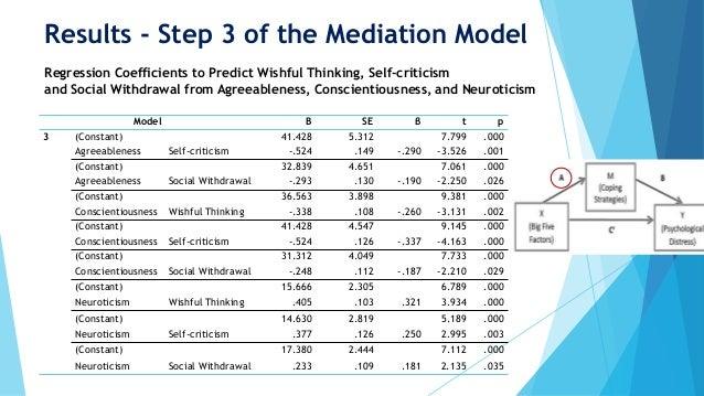 Personality and Stress - Quantitative Study in Sri Lanka