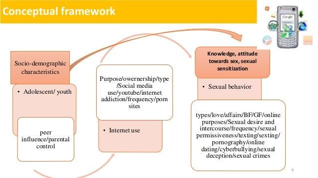 Internet dating sites addictionologist
