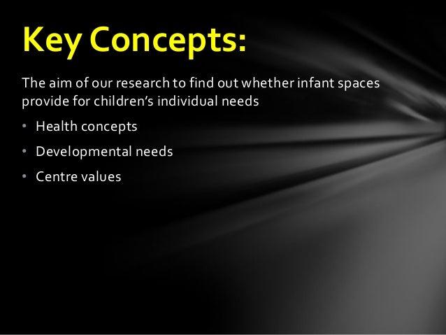 Interesting slide presentation research paper creative writing.