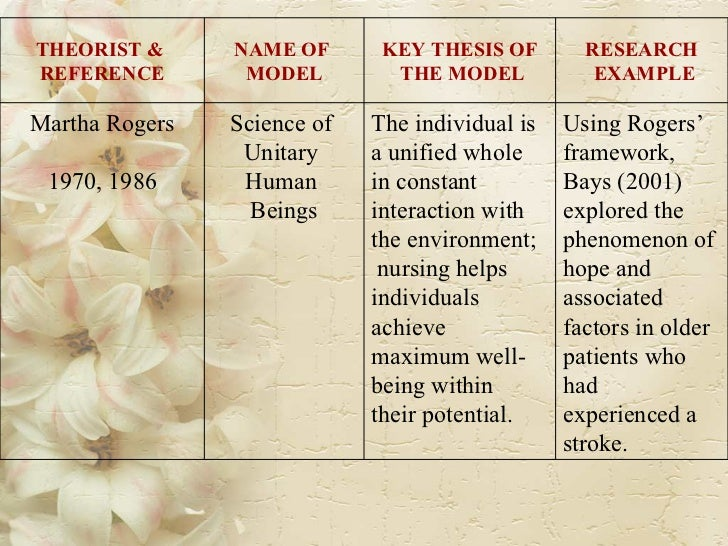 Sample theoretical framework of a dissertation