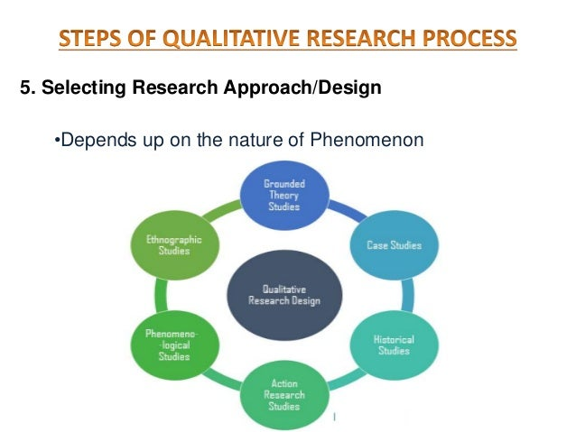 9. Collecting data • Interview & Observation are two common types of data collection methods used in qualitative studies •...