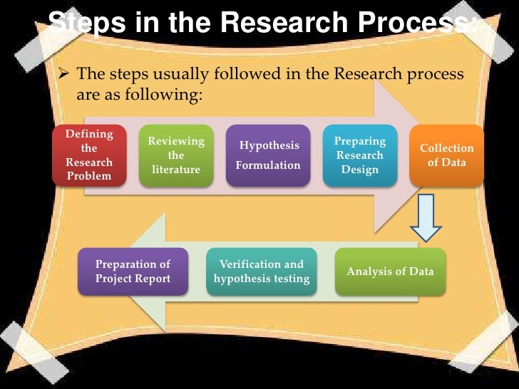 research process phases The link between theory and research lies at the heart of the sociological research process, as it does for other social, natural, and physical sciences accordingly, this book discusses many examples of studies motivated by sociologists' varied theoretical interests.