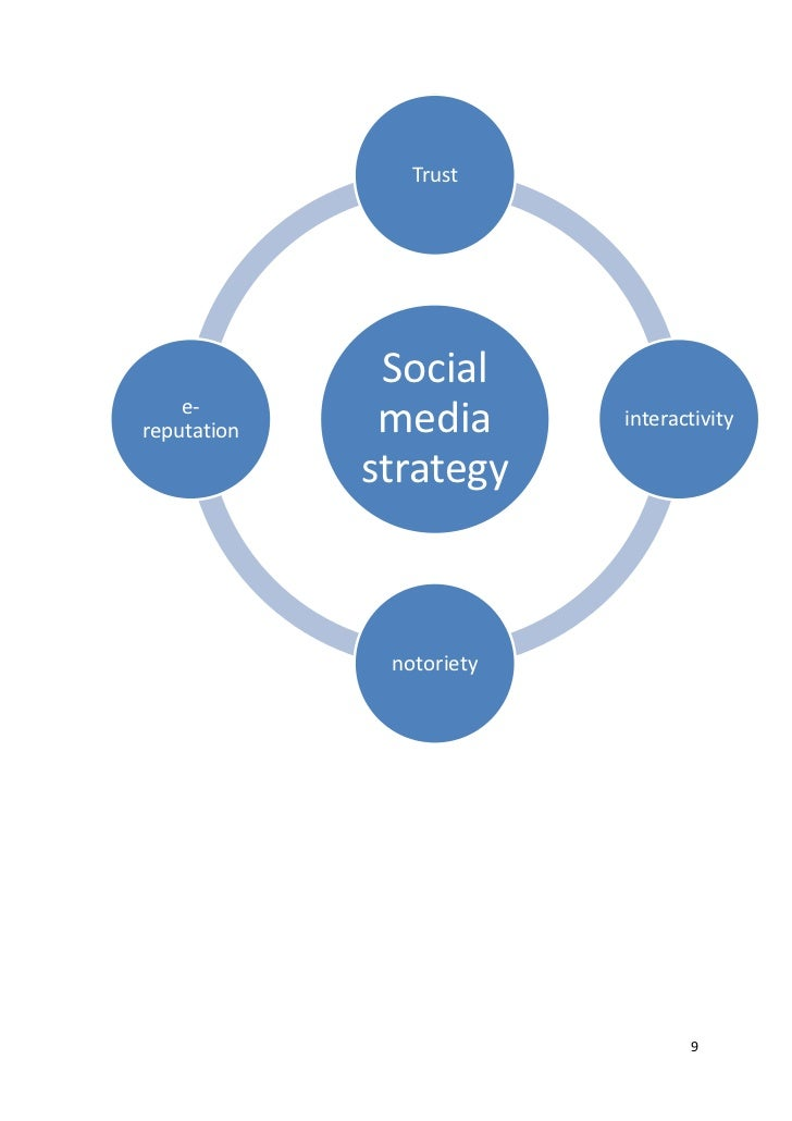 challenges and opportunities that social media networks offer New earnings opportunities in remote communities with  getting more options for entertainment and social media,  that can enable new earnings or offer a.