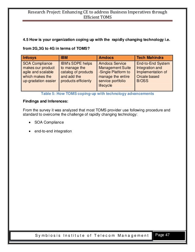Telecom Order Management Solution Research Project
