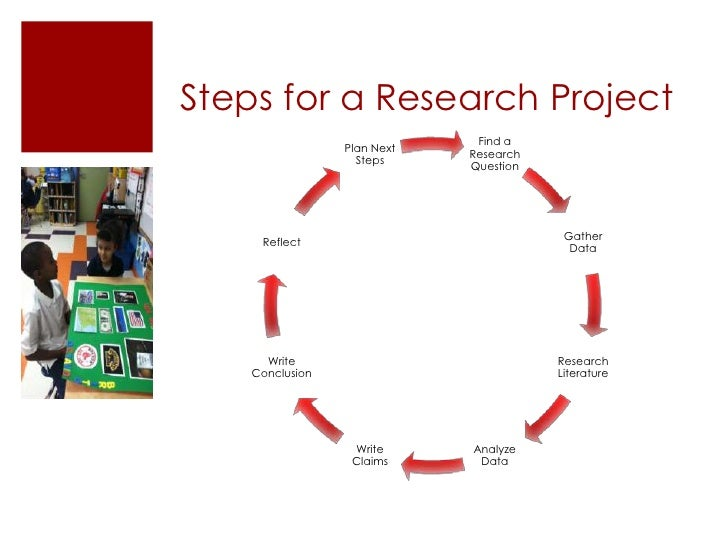 Management research project and presentation