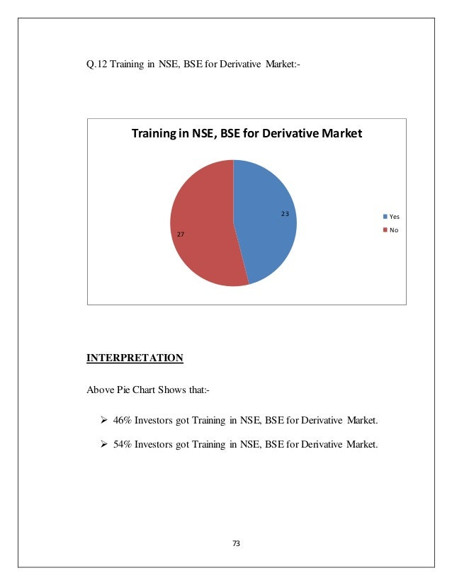 investors perception towards stock market This study aims to measure the investors' perception and attitude towards indian stock market with reference to the investors in tamilnadu this research is.