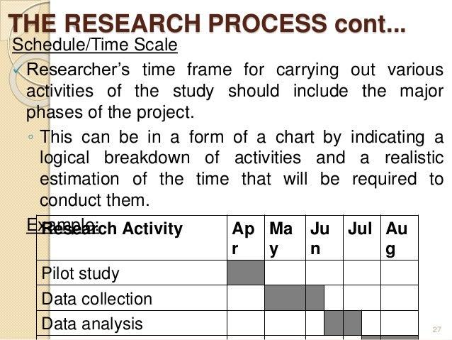 proposal timeline template