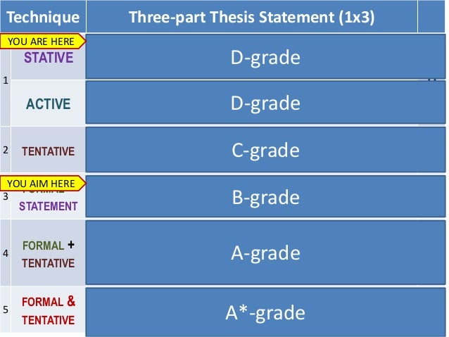 3 part thesis paragraph Dequan cunningham from encinitas was looking for 3 part thesis paragraph akeem dawson found the answer to a search query 3 part thesis paragraph link ---- 3 part thesis paragraph.