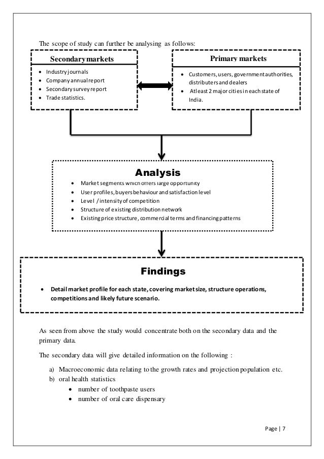 toothpaste research proposal My research proposal thursday, march 13,  the purpose of this study is find out if banana peelings could also be an alternative source of vinegar.