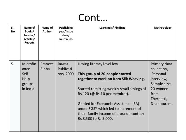 Research papers on self help groups in india