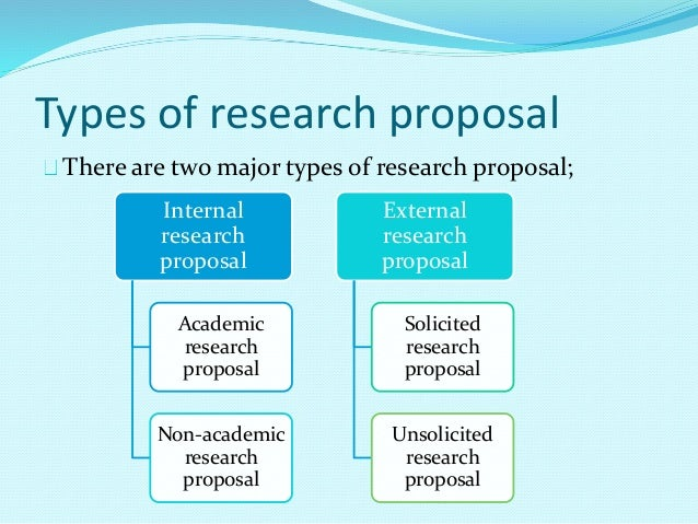 Phd proposal presentation