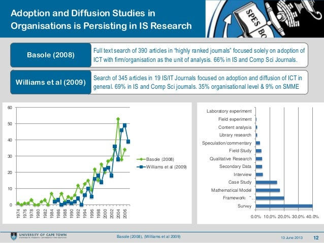 1213 June 2013Adoption and Diffusion Studies inOrganisations is Persisting in IS ResearchBasole (2008), (Williams et al 20...