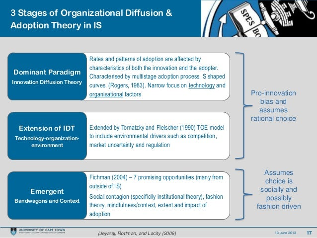 1713 June 20133 Stages of Organizational Diffusion &Adoption Theory in ISFichman (2004) – 7 promising opportunities (many ...