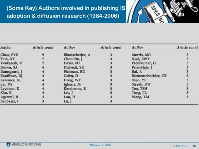 1913 June 2013(Some Key) Authors involved in publishing ISadoption & diffusion research (1984-2006)(Williams et al 2009)