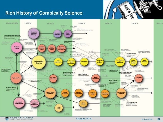 2713 June 2013Rich History of Complexity ScienceWikipedia (2013)