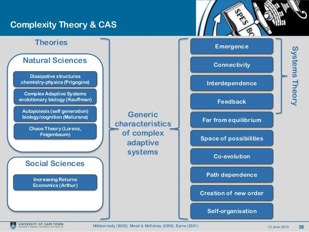 2813 June 2013Complexity Theory & CASDissipative structureschemistry-physics (Prigogine)Complex Adaptive Systemsevolutiona...