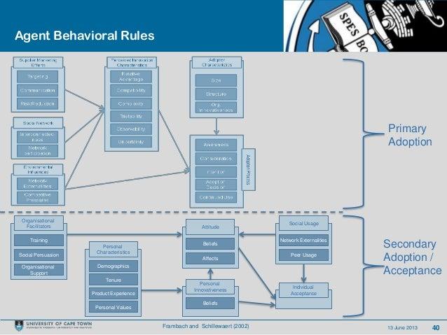 4013 June 2013Agent Behavioral RulesFrambach and Schillewaert (2002)PrimaryAdoptionSecondaryAdoption /AcceptanceOrganisati...