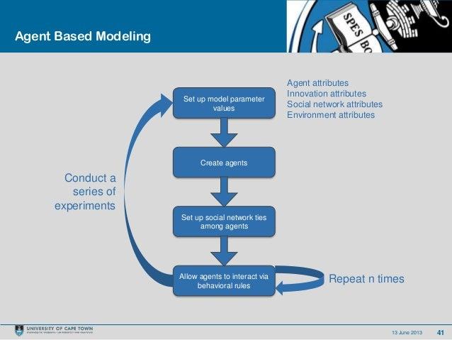 4113 June 2013Agent Based ModelingSet up model parametervaluesCreate agentsSet up social network tiesamong agentsAllow age...