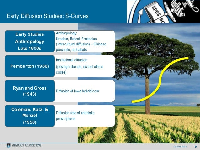 913 June 2013Early Diffusion Studies: S-CurvesDiffusion of Iowa hybrid cornRyan and Gross(1943)Institutional diffusion(pos...