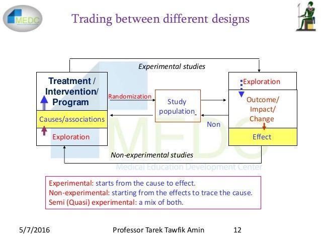 formulation of research design pdf
