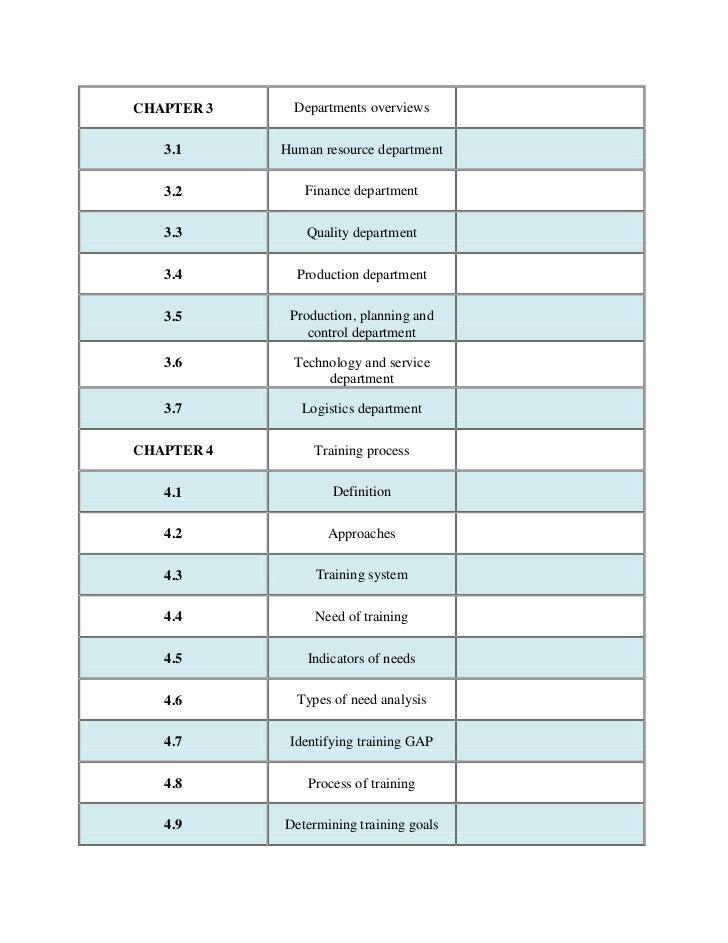 Research questionnaire Slide 2