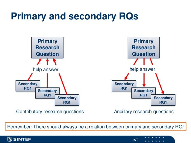 primary research definition business Business to business (b2b) research is inevitably more complicated than consumer research the researchers need to know what type of multi-faceted in this case, marketing research relies more on primary data rather than secondary information gathering the primary data can be hindered by.