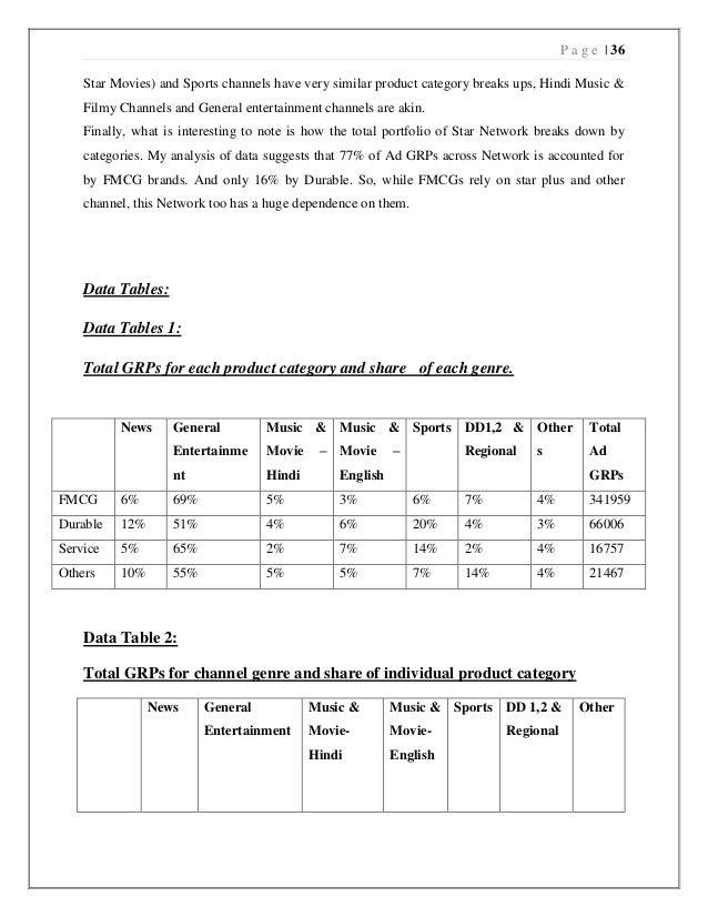 Research Report Makeup Kit List Name