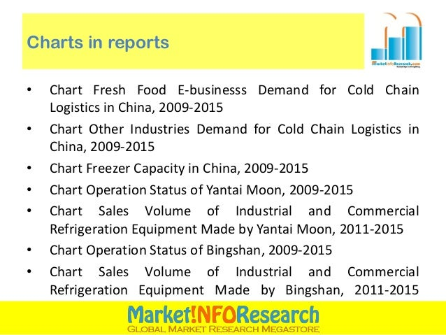 research report china cold chain logistics International journal of innovative research in information security (ijiris) issn : 2349-7017 issue 09  the paper uses swto  keywords—cold chain  logistics, swot, internal weaknesses, internal advantage, external opportunities.