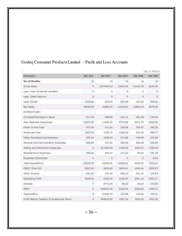 project report on product analysis of hindustan unilever limited Pwc have provided limited independent assurance of selected unilever  sustainable  (eg, representatives of groups prioritized in stakeholder analysis)   and other parties directly linked to operations, products or services (bre 1)   a detailed, stand-alone human rights report, published in june 2015.