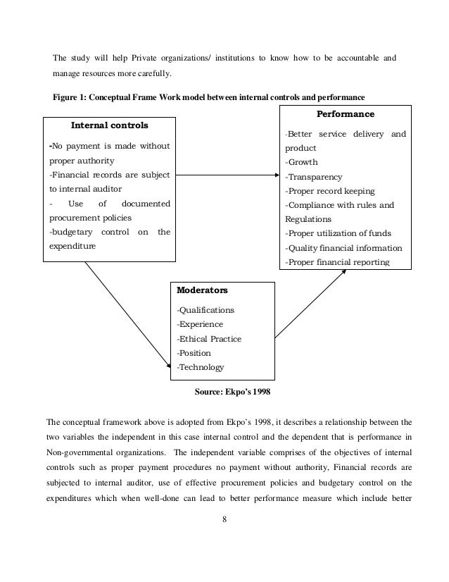 internal controls and organization performance The effect of internal control on organizational performance (a case study of ecobank nigeria plc) 112 pages  the effect of internal control on organizational performance (a case study of ecobank nigeria plc) uploaded by adeyiga y adebayo.