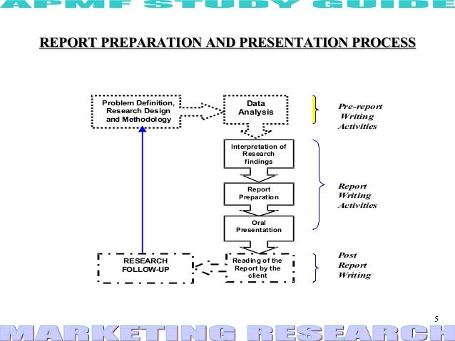 Raichle (rai) farrelly phd dissertation defense