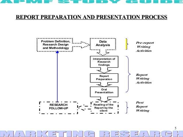 Report writing presentation ppt